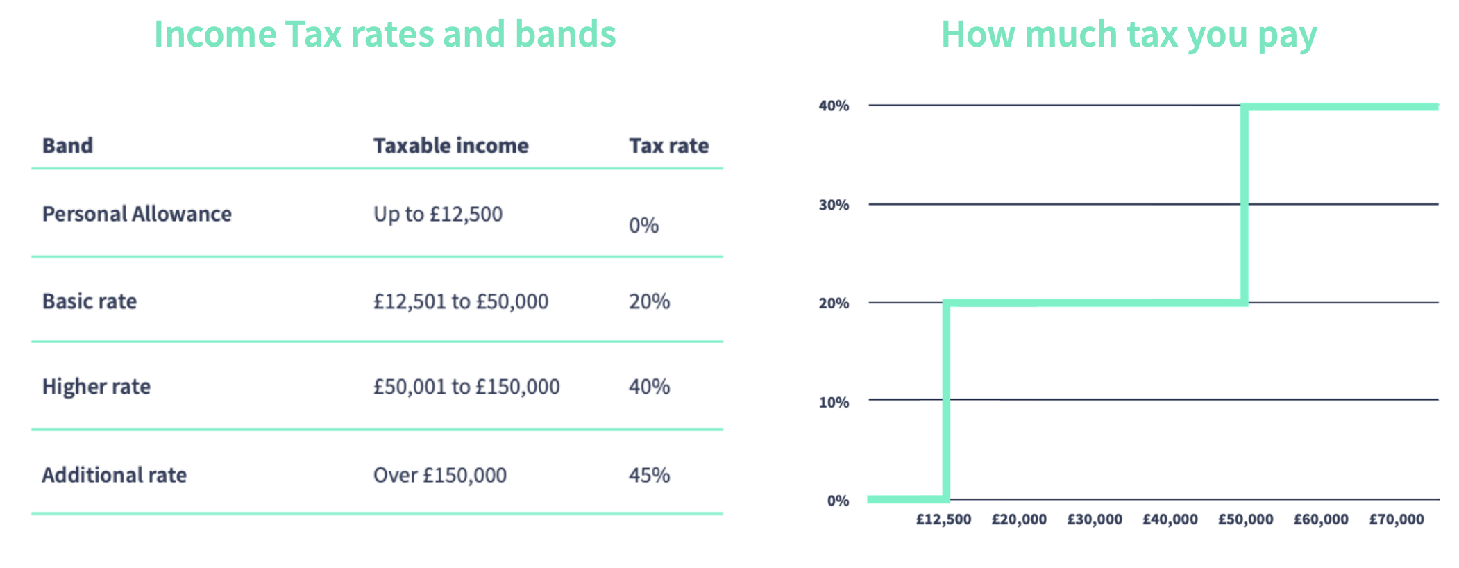 Tax blog grapgic
